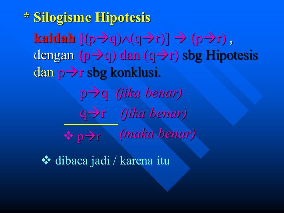 * Silogisme Hipotesis kaidah [(pq)(qr)]  (pr) , dengan (pq) dan (qr) sbg Hipotesis dan pr sbg konklusi.